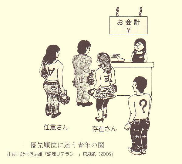 優先順位に迷う青年の図
